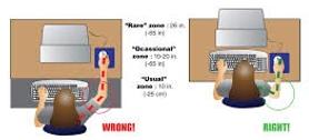 postural pain 6